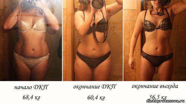 Диета 20 кг / Диеты / Похудеть быстро и эффективно